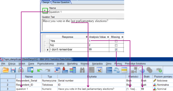Figure 3. The data structure along with a description is created already while building the questionnaire.
