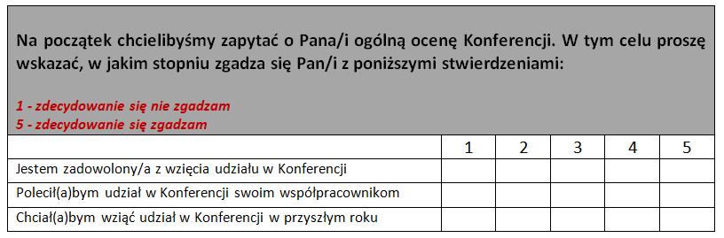 pytanie o ocenę konferencji - wersja papierowa