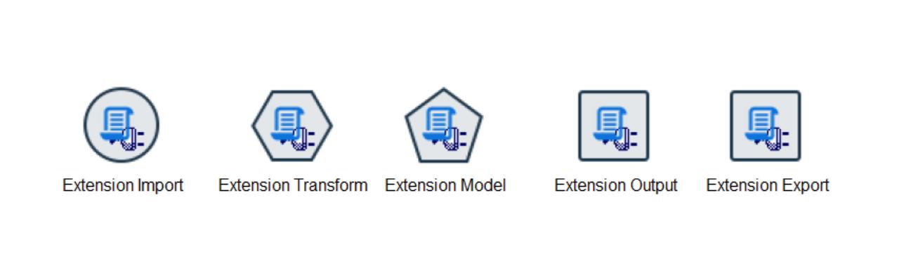 Figure 4. Extension nodes