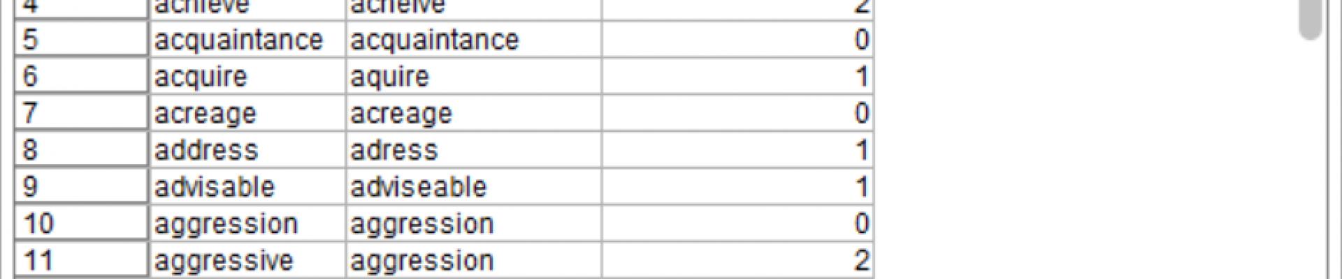 Rysunek 6. Wynik z węzła Tabela zawierający wyliczoną odległość Levensteina