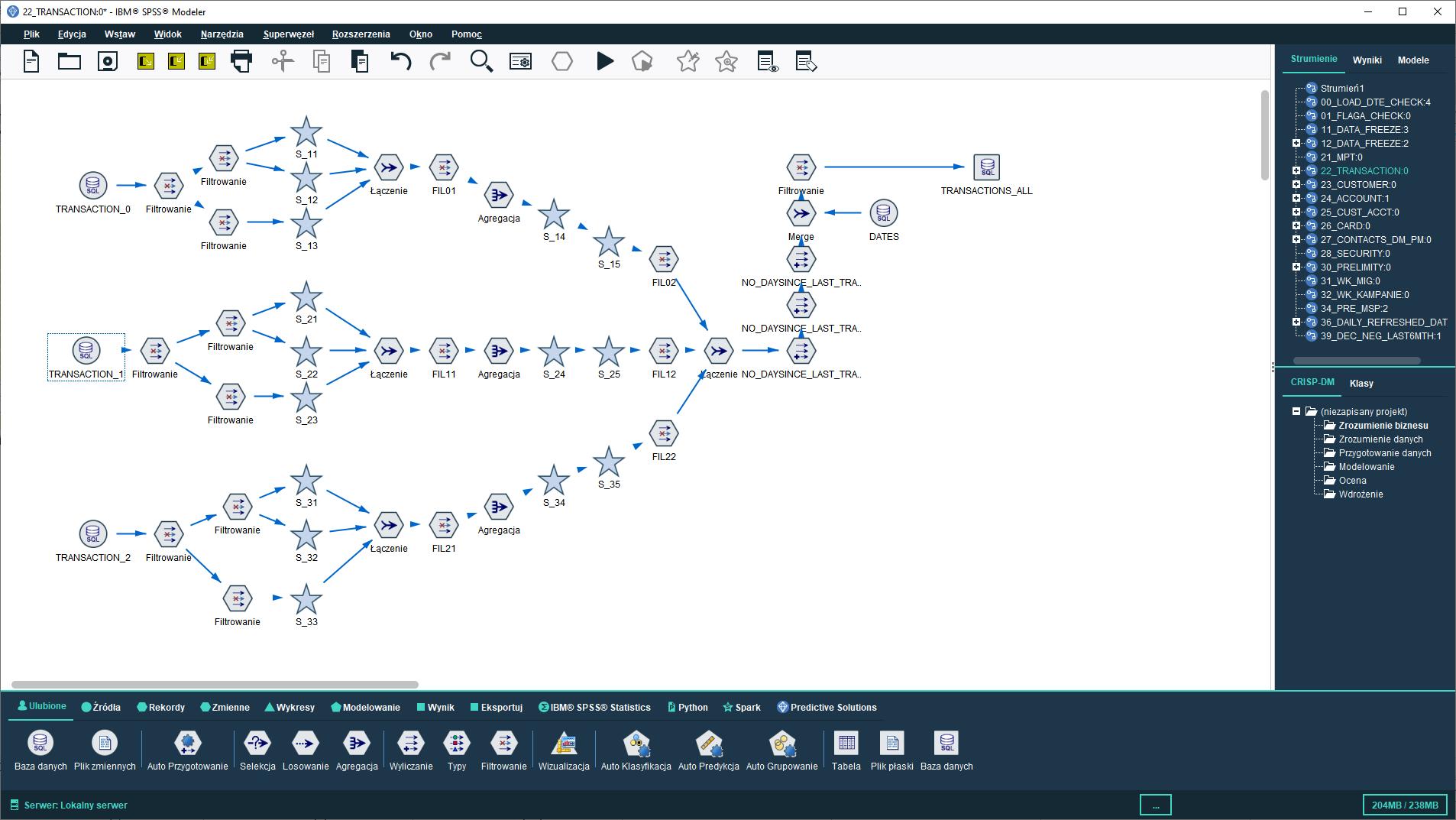 Przykład procedury integrującej dane o transakcjach klientów w różnych kanałach